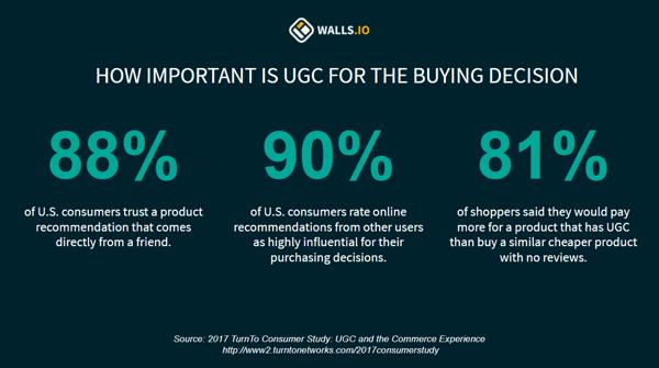 UGC-stats